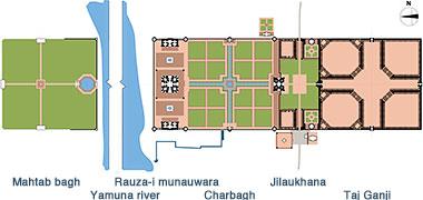 Arabic / Islamic gardens